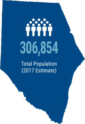 Spartanburg County Population Estimate